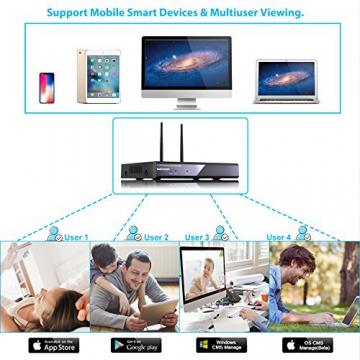 Kit Telecamera Videosorviglianza,SZSINOCAM Telecamera Sorveglianza Wifi(4CH 1080P NVR + 4 x 1080P 2.4GHZ Impermeabile IP66 Telecamera Esterno) P2P, IR-CUT, Visione Notturna, Allarme Email NO HDD - 5