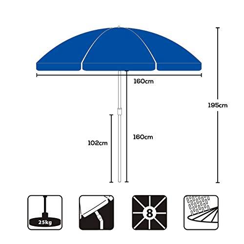 Sekey® Ombrellone Ø 160 cm Tondo Ombrello Parasole da Esterno da Giardino da Spiaggia Blu Protezione Solare UV20+ - 1
