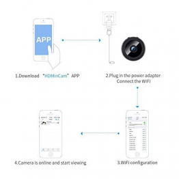Telecamera Spia WiFi Mini Camera IP Telecamera 1080p HD Nascosta Spia Mini telecamera di sicurezza portatile di sorveglianza grandangolo 150 gradi di visione notturna per iPhone Android - 1