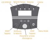 GO SPORT Tapis ROULANT Elettrico Pieghevole, Senza SENSORE Cardio, Motore Elettrico 1HP (2,5 HP Picco) - 1