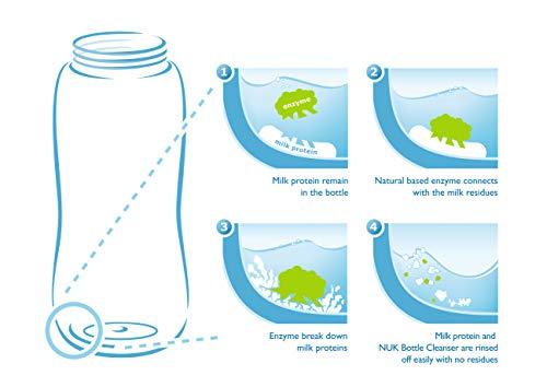 NUK detersivo appositamente per biberon e tettarelle/500ml-Detersivo liquido appositamente progettato per accessori da bambini. fragrance-free, senza coloranti. Volume: 500ml - 1