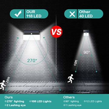 Luce Solare LED Esterno, Trswyop [Risparmio Energetico Super-2 Pezzi] 118LED Lampada Solare con Sensore di Movimento 2200mAh Luci Solari da Parete Impermeabile Solare LED con 3 Modalità - 4