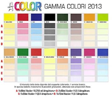 Acolor Colorante Organico Per Pitture Ad Acqua. - 2