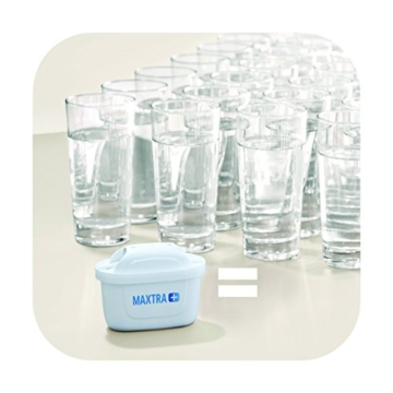 Brita Filtri Maxtra+ Pack 2 Cartucce Filtranti per Caraffe, 2 Mesi di Acqua Filtrata, Plastica/Carboni/Resine, Plastica, Bianco, 2 Unità - 4