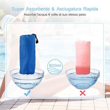 OMORC Asciugamano Microfibra, Grandi Dimensioni 160 * 80 cm, 2 PCS Asciugamano Sportivo di Asciugatura Rapida, Leggero, Assorbente, è Perfetto per Spiaggia, Yoga, Vasca da Bagno, Fitness e Outdoor - 4