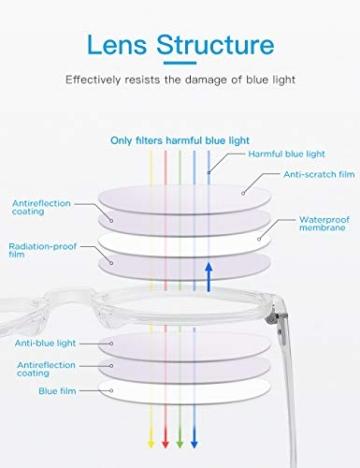 CNLO - Occhiali per computer, protezione dalle radiazioni, protezione dai raggi UV, antiocchiali, lenti con montatura leggera, per uomo/donna cristallo. - 6