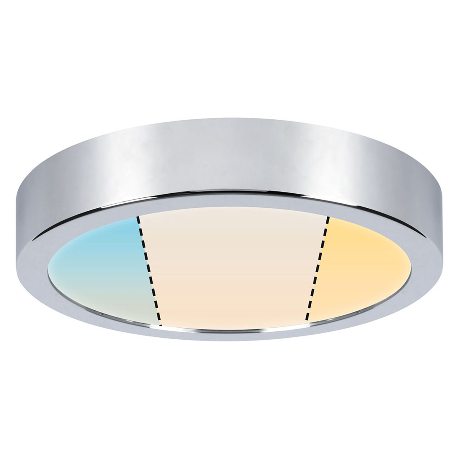 Dove acquistare Paulmann Aviar plafoniera LED WhiteSwitch Ø 22cm