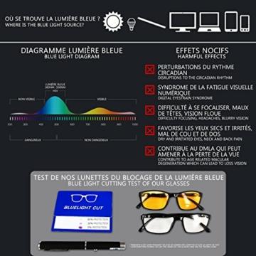 SFL + Optics. - Occhiali gaming - occhiali anti luce blu - occhiali computer - occhiali gamer - occhiali filtro luce blu - occhiali videogiochi - occhiali pc - occhiali videogame - 5