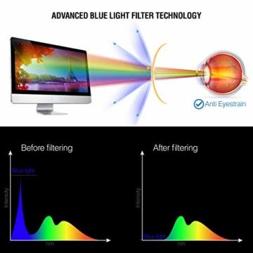 NOOHACKING® - Occhiali anti luce blu, filtro 100% – Anti fatica e protezione degli occhi contro la luce artificiale, ideale per il sonno (insonnia) / Biohacking/Gamers (52-18-135, nero) - 4