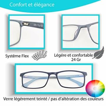 S&B Provence - Occhiali antiluce blu Argolys® SB001 - Lenti antiriflesso + accessori - Occhiali da riposo ultraleggeri - Aste curve - Ideali per gamer e lavoro su computer - 4