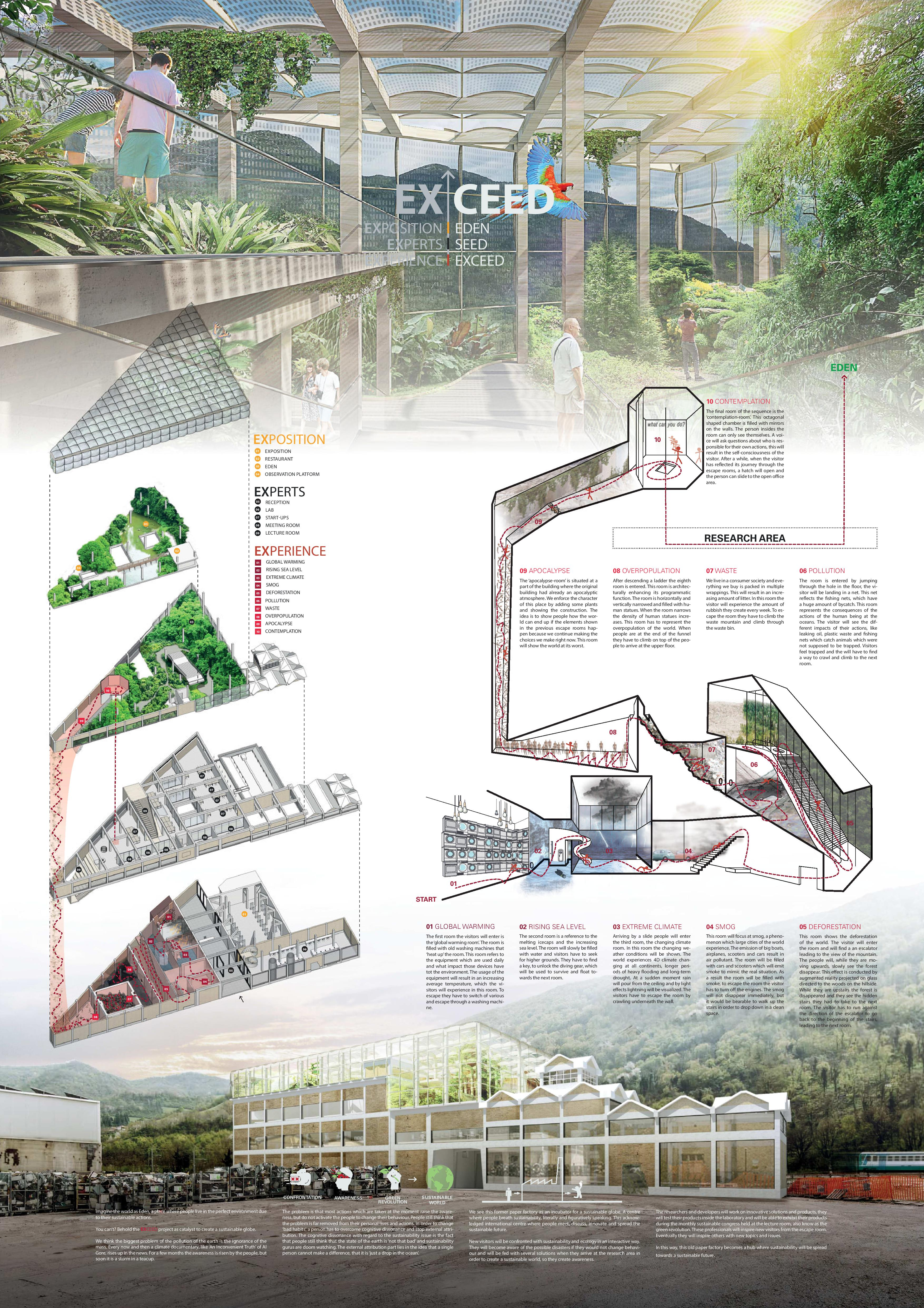 Presentation Board Design Architecture >> Young Architects Competitions