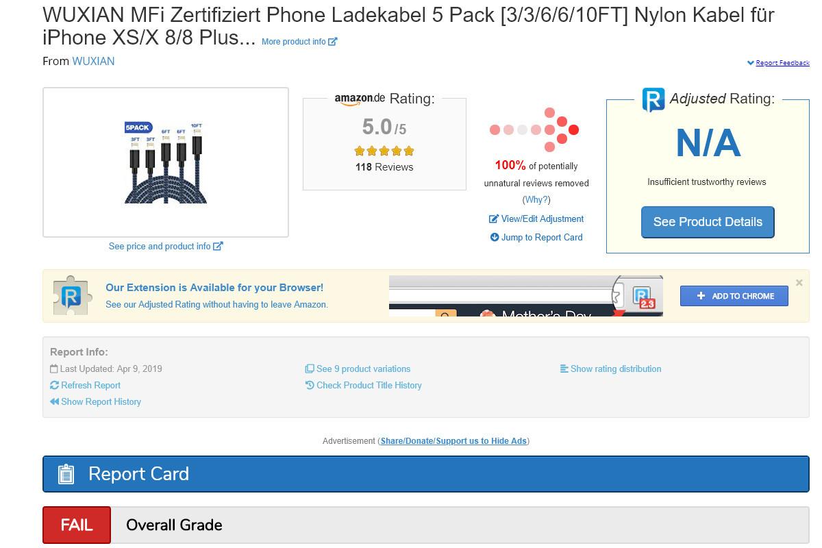 Bei diesem iPhone-Kabel sind laut Reviewmeta gleich alle Bewertungen gefälscht.