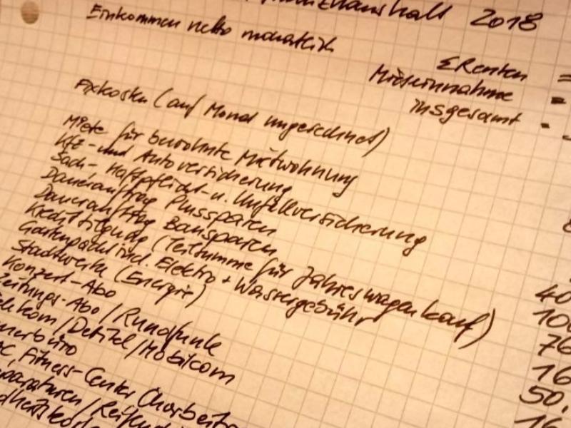 Fein säuberlich geführt: das Haushaltsbuch von Bernd K.