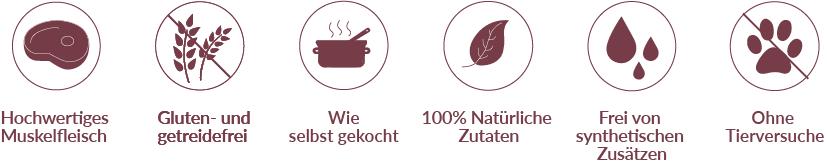 GoodyCat: gluten- und getreidefrei, natürlich, ohne Tierversuche